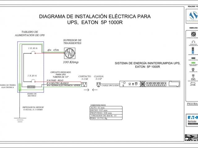 manual powerware